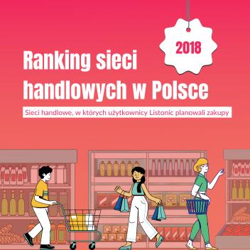 Ranking Sieci Handlowych za2018 rok