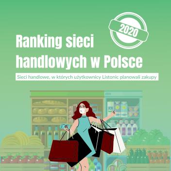 Ranking Sieci Handlowych za2020 rok