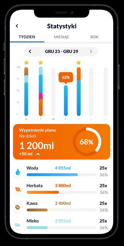 Aplikacja przypominająca o piciu wody - Waterful